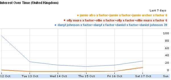danyljohnson